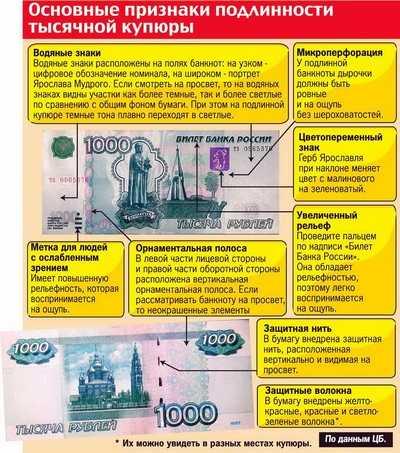 Брянская полиция изъяла 365 тысяч фальшивых рублей