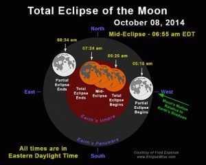 Жители Брянска могут увидеть лунное затмение (видео)