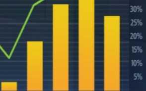 Брянские предприятия понесли большие финансовые потери