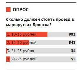 Брянцы попросили снизить цену проезда в маршрутках до 10 рублей