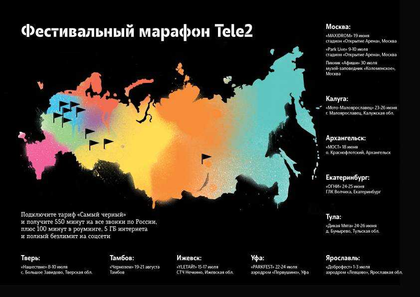 Tele2 расскажет о летних фестивалях на брянской радиостанции