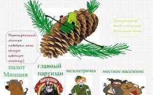 Дерзкие брянцы полетят в Москве на партизанском шишколете