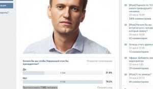 Брянские пользователи сети не пожелали видеть Навального президентом