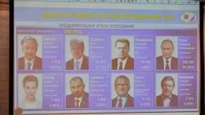 Выборы президента в Брянской области назвали честными и открытыми