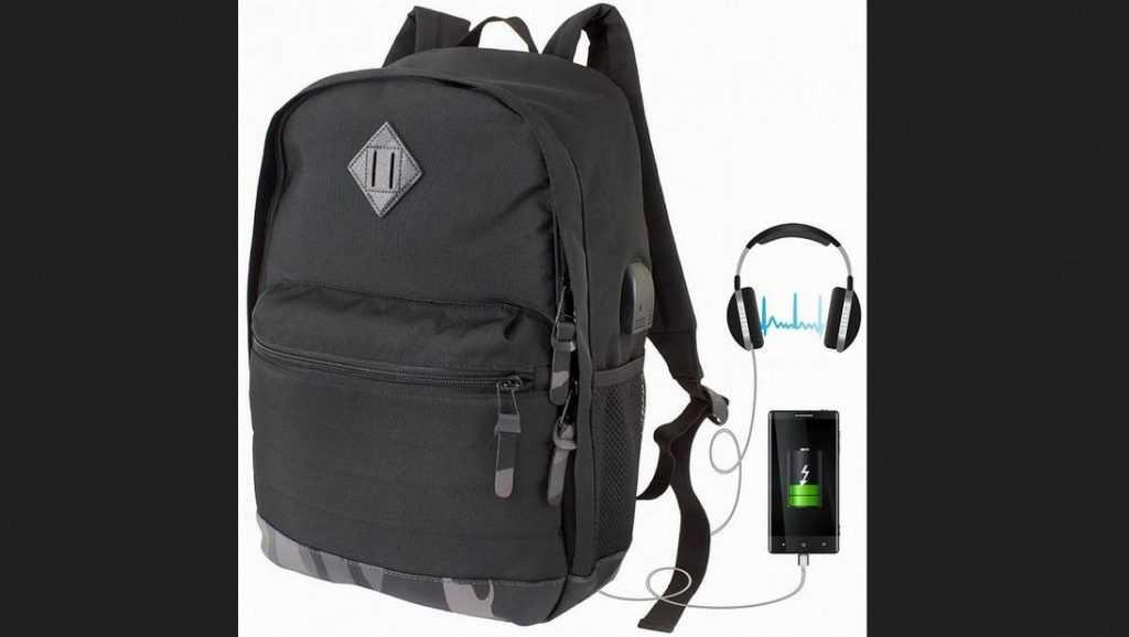 Рюкзаки для школьников от производителя