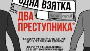 В Брянске будут судить посредницу, передавшую взятки чиновнице