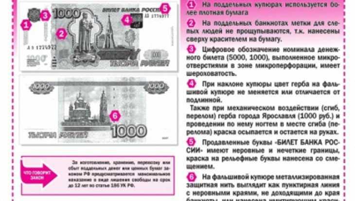 В Брянске задержали супружескую пару при попытке сбыть фальшивки
