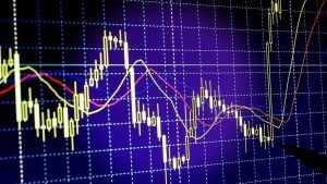 Рынок Форекс. Основные понятия