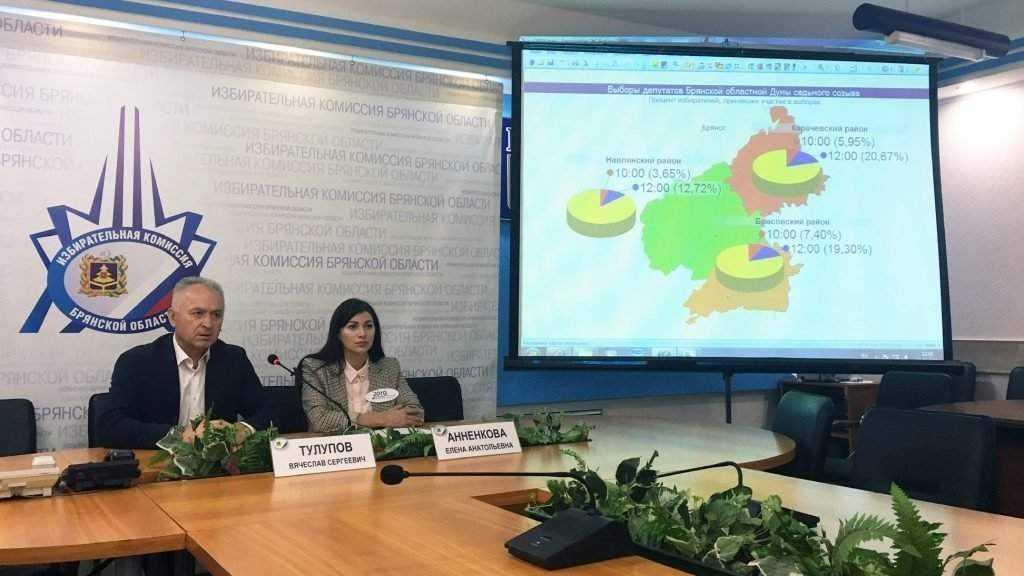 Эксперты заявили об уверенной победе «Единой России» в Брянской области