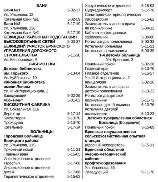 В сети опубликовали уникальный брянский справочник 1963 года