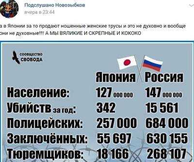 Молодежь Новозыбкова избила либерального русофоба