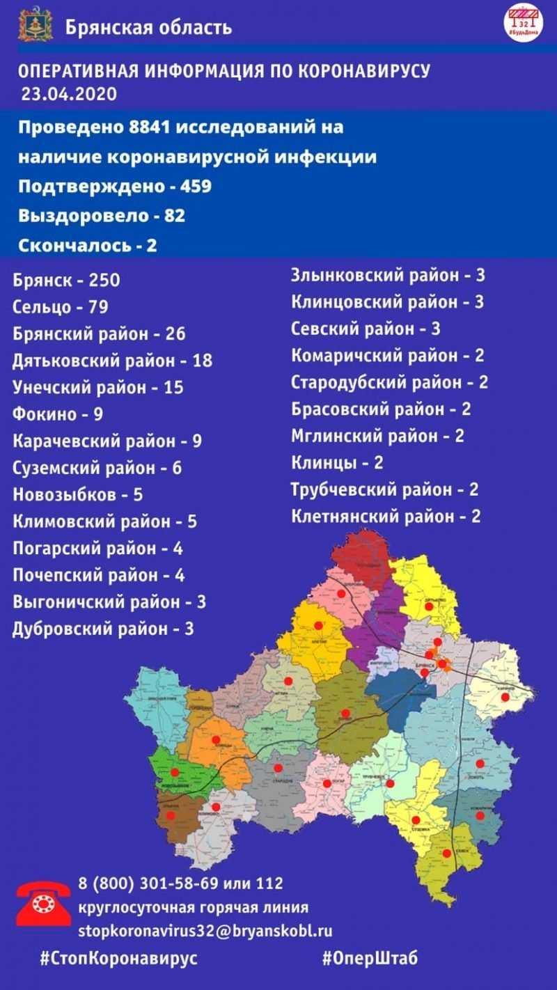 Стали известны последние чистые от коронавируса брянские районы