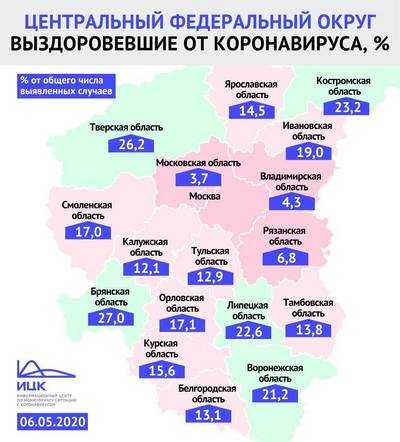 Брянская область стала лидером по числу излечившихся от коронавируса