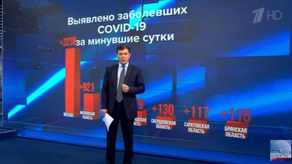 Первый канал рассказал о ситуации с коронавирусом в Брянской области
