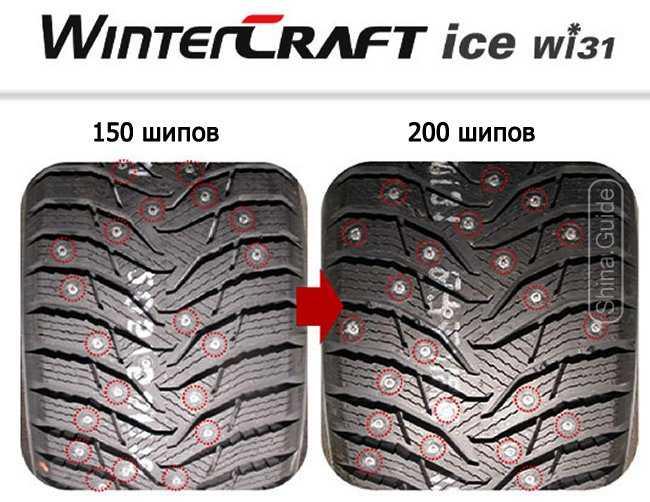 Kumho WinterCraft Ice Wi31 Plus — конкурент Nokian Hakkapeliitta 9