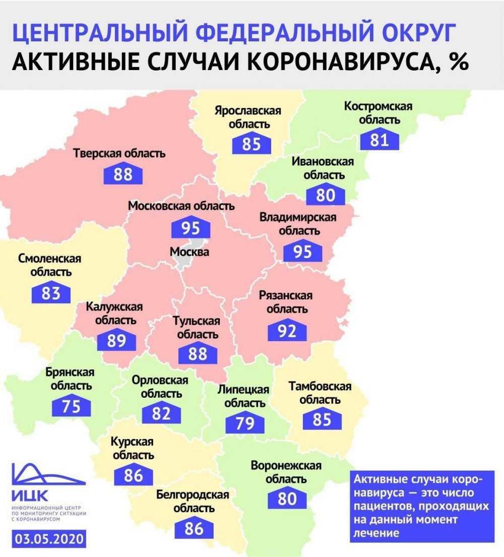 В Брянской области только 75 процентов заболевших находятся на лечении