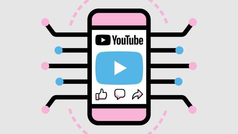 Руководство по форматам видео рекламы в YouTube 2020