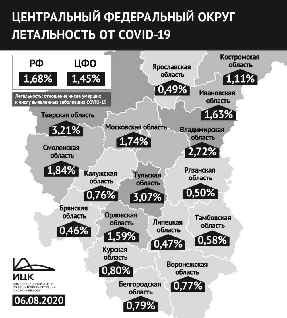Штаб сообщил важные сведения о заболеваемости COVID-19 на Брянщине