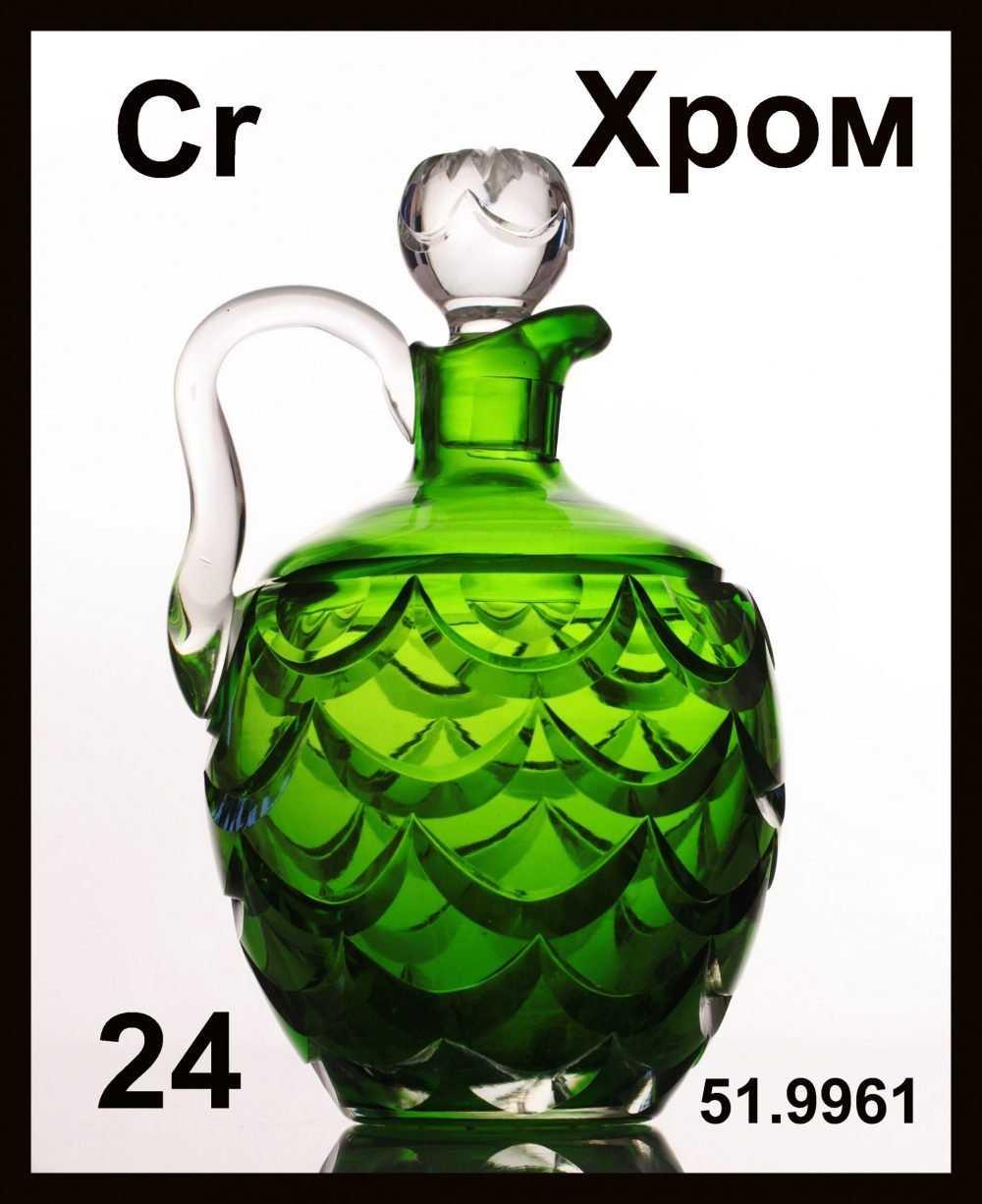 Музей дятьковского хрусталя приглашает в «Путешествие по таблице Д.И. Менделеева»