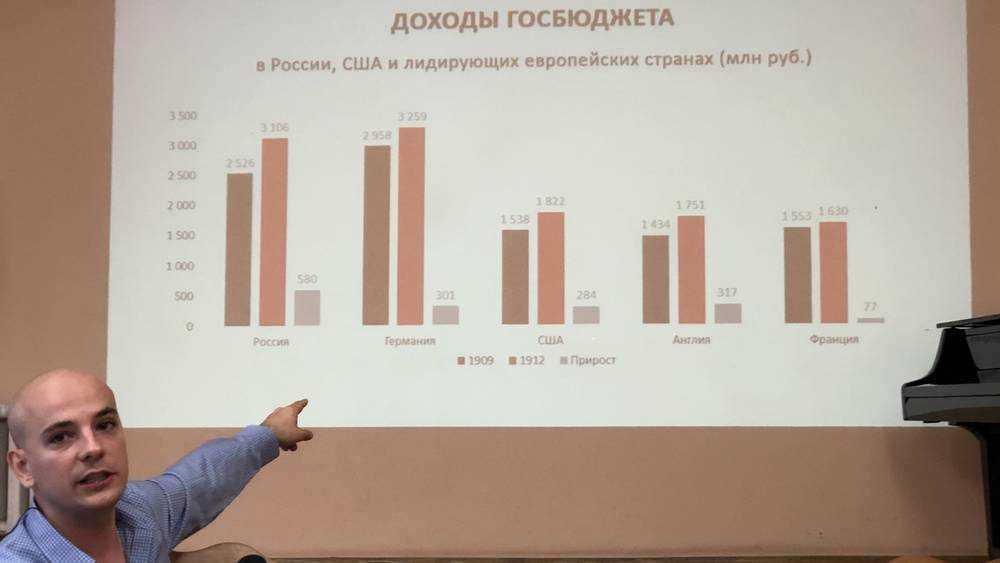 Историк рассказал брянцам о рекордах эпохи Николая II и развеял мифы