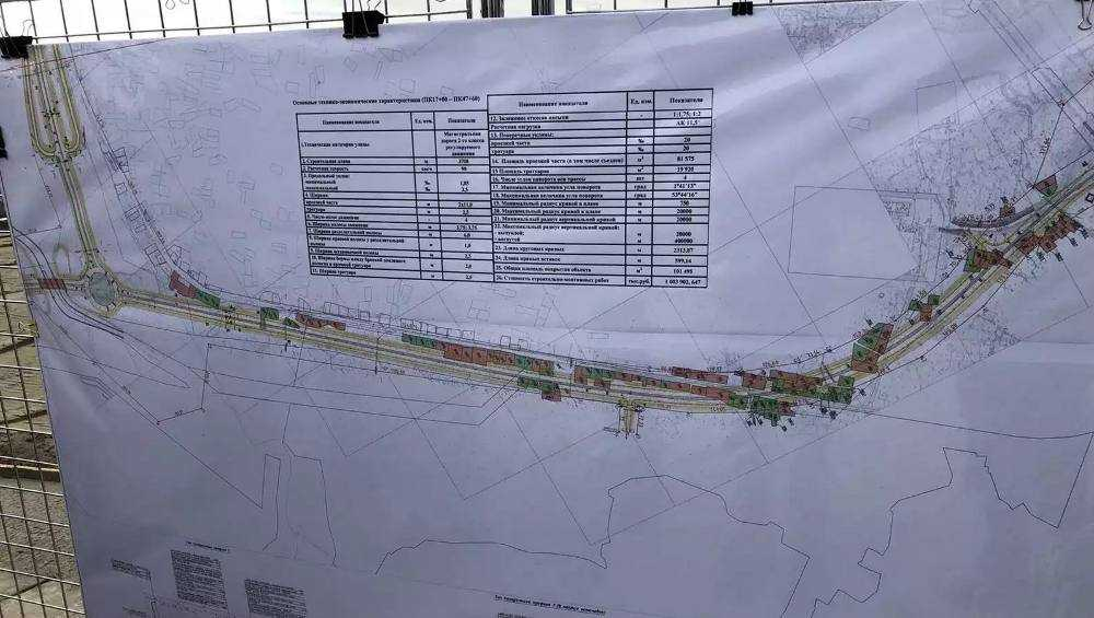 Строящуюся дорогу Брянск I − Брянск II могут расширить до 6 полос