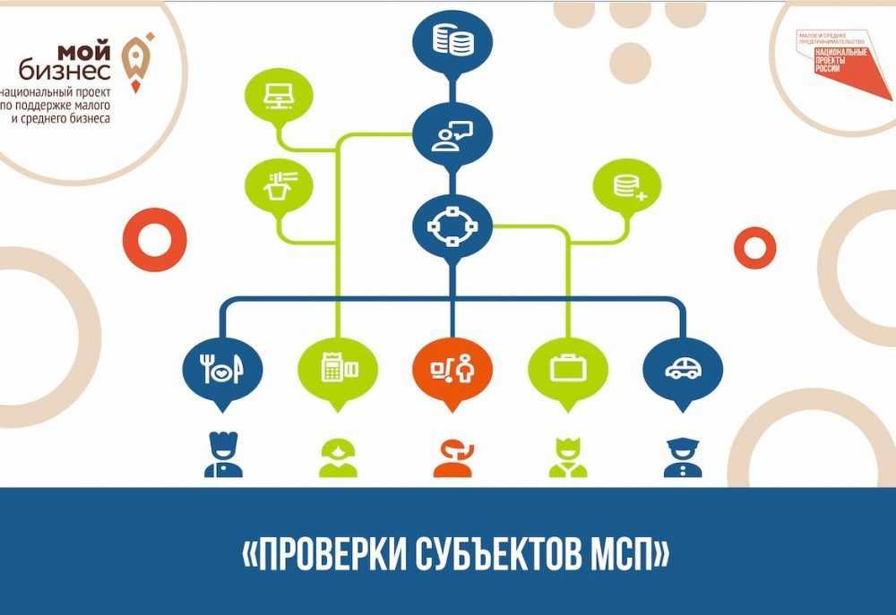 В Клинцах расскажут о проверках предпринимателей