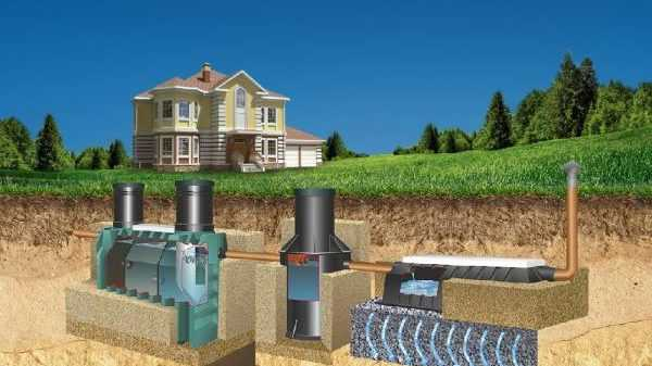 Выбор компании по обслуживанию и ремонту автономной канализации