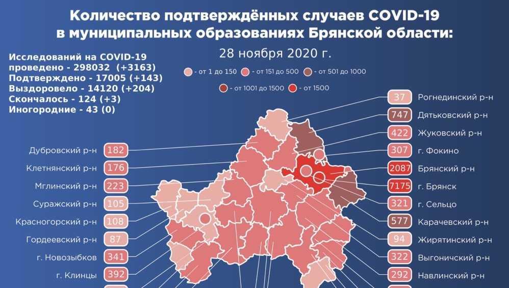 Брянский штаб разъяснил ситуацию с «исчезнувшими» больными коронавирусом