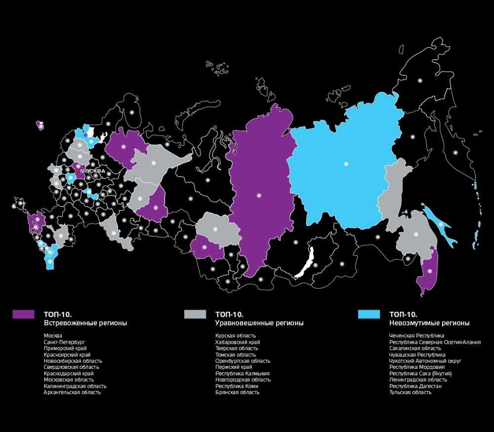 Брянскую область отнесли к уравновешенным регионам