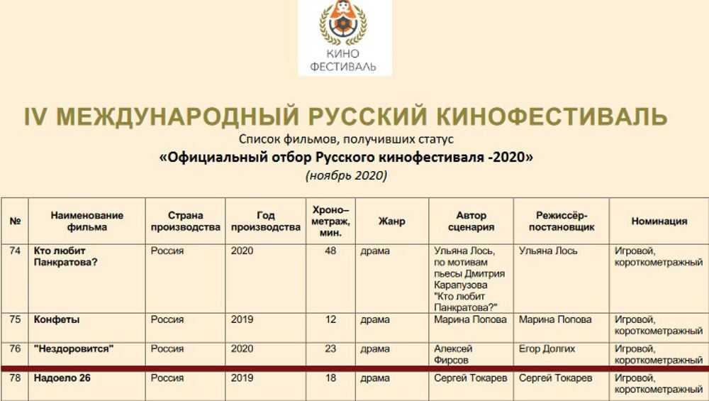 Брянская короткометражка попала на «Русский кинофестиваль 2020»
